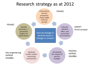strategy_2012